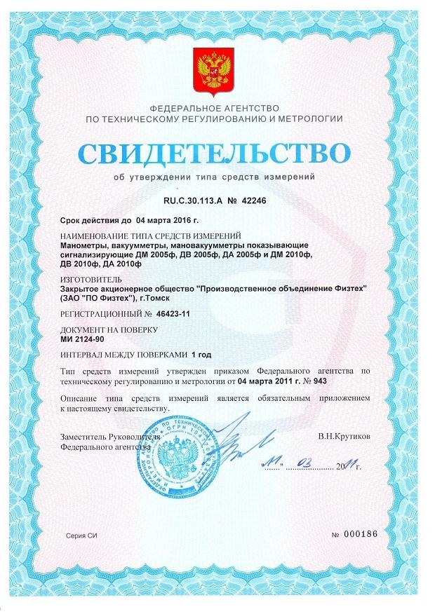 Свидетельство об утверждении типа средств измерений паспорт